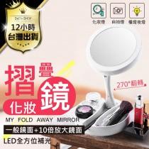【LED補光燈 雙面鏡 摺疊化妝鏡】放大鏡 USB燈 方便攜帶 梳妝鏡 有燈的鏡子 帶燈鏡【DE363】